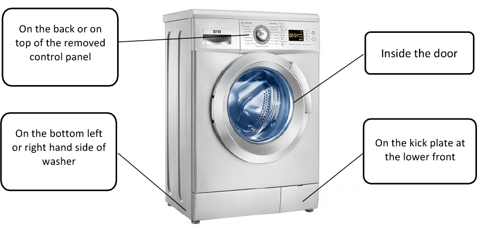 How-to-find-number-top-load-washer
